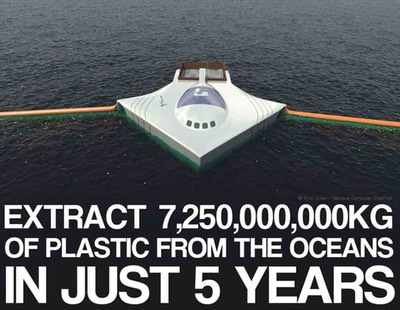 Clean up the oceans, Boyan Slat sustainability